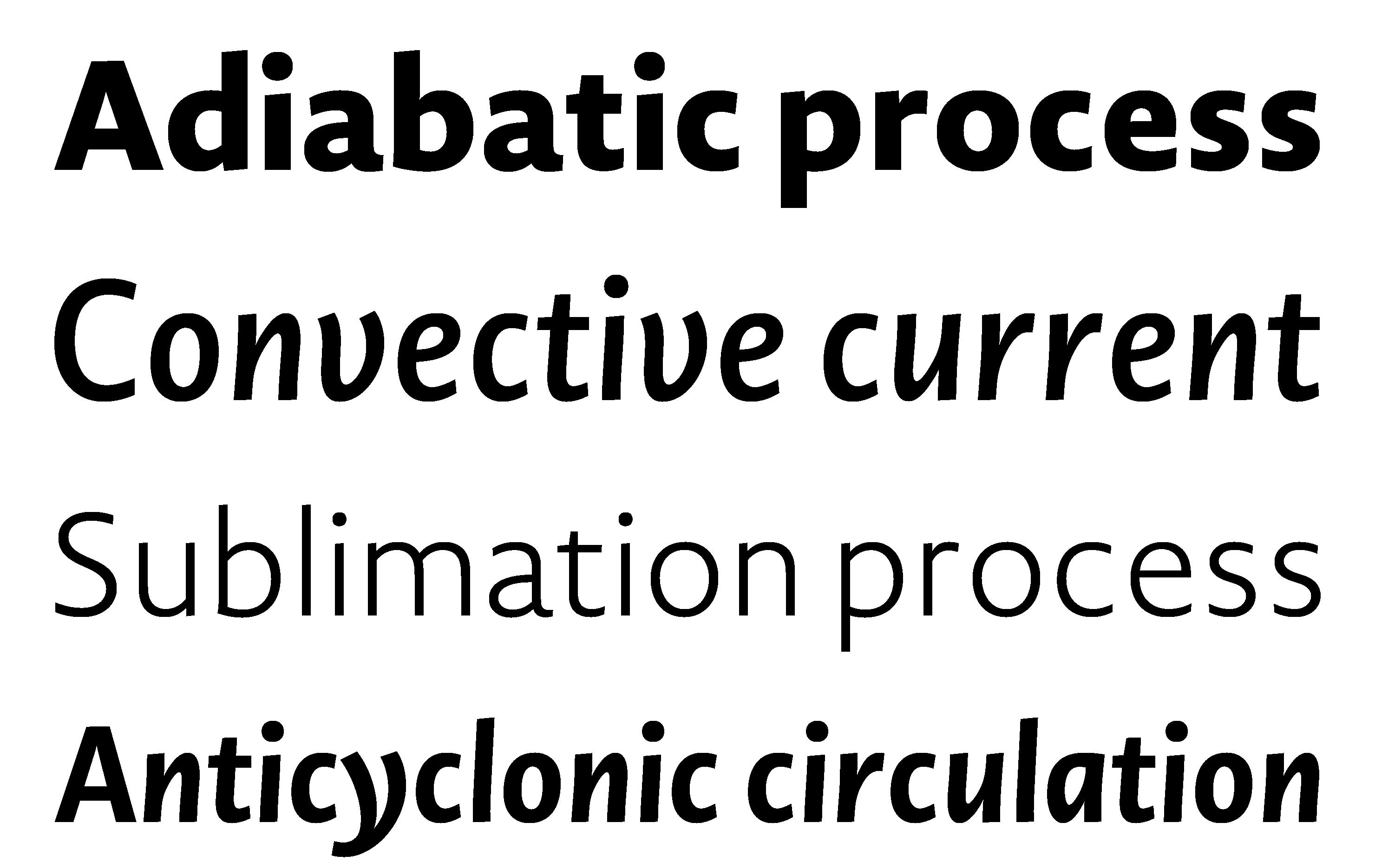Typeface Novel Sans A04 Atlas Font Foundry