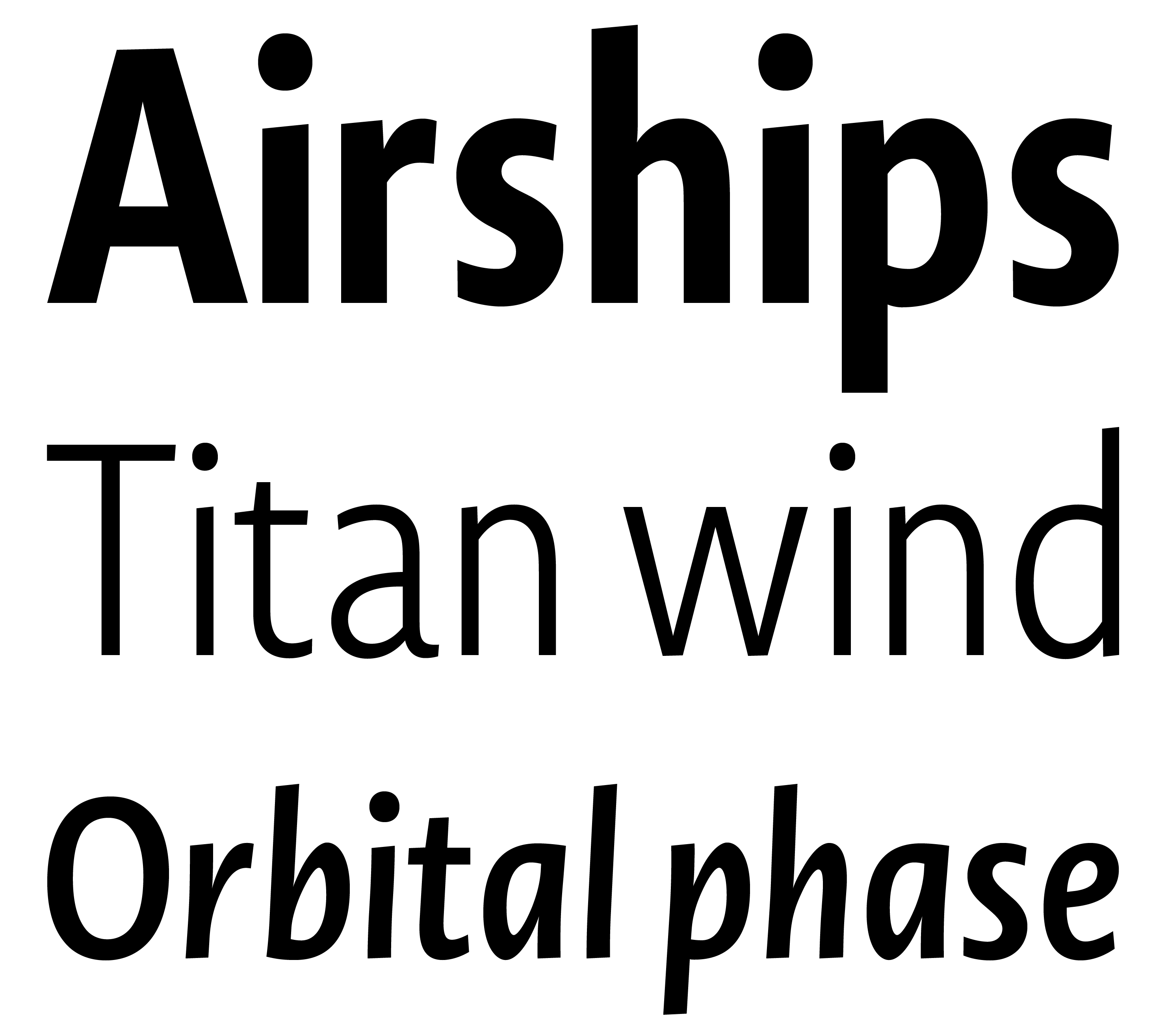 Typeface Novel Sans Condensed A01 Atlas Font Foundry
