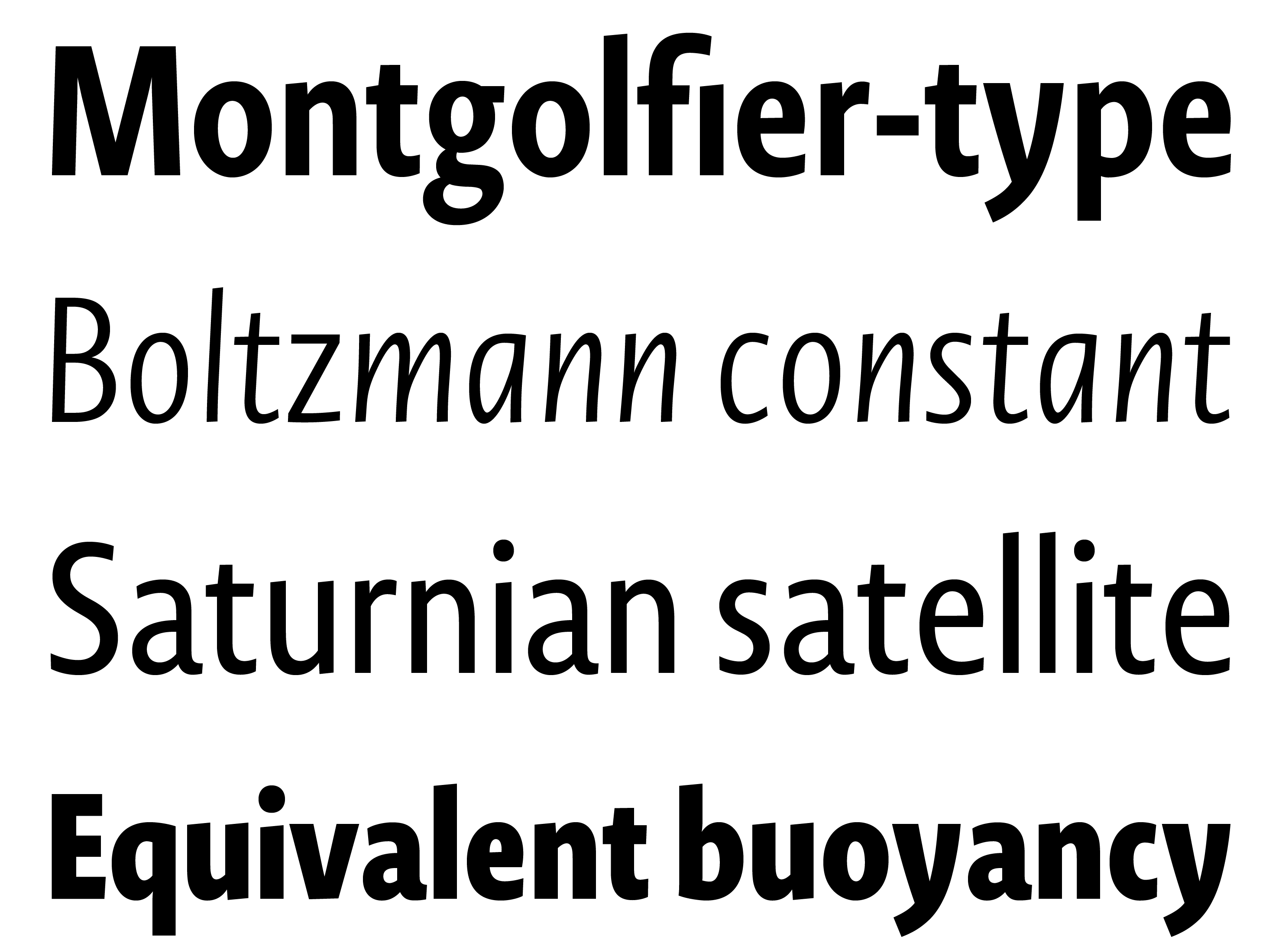 Typeface Novel Sans Condensed A03 Atlas Font Foundry
