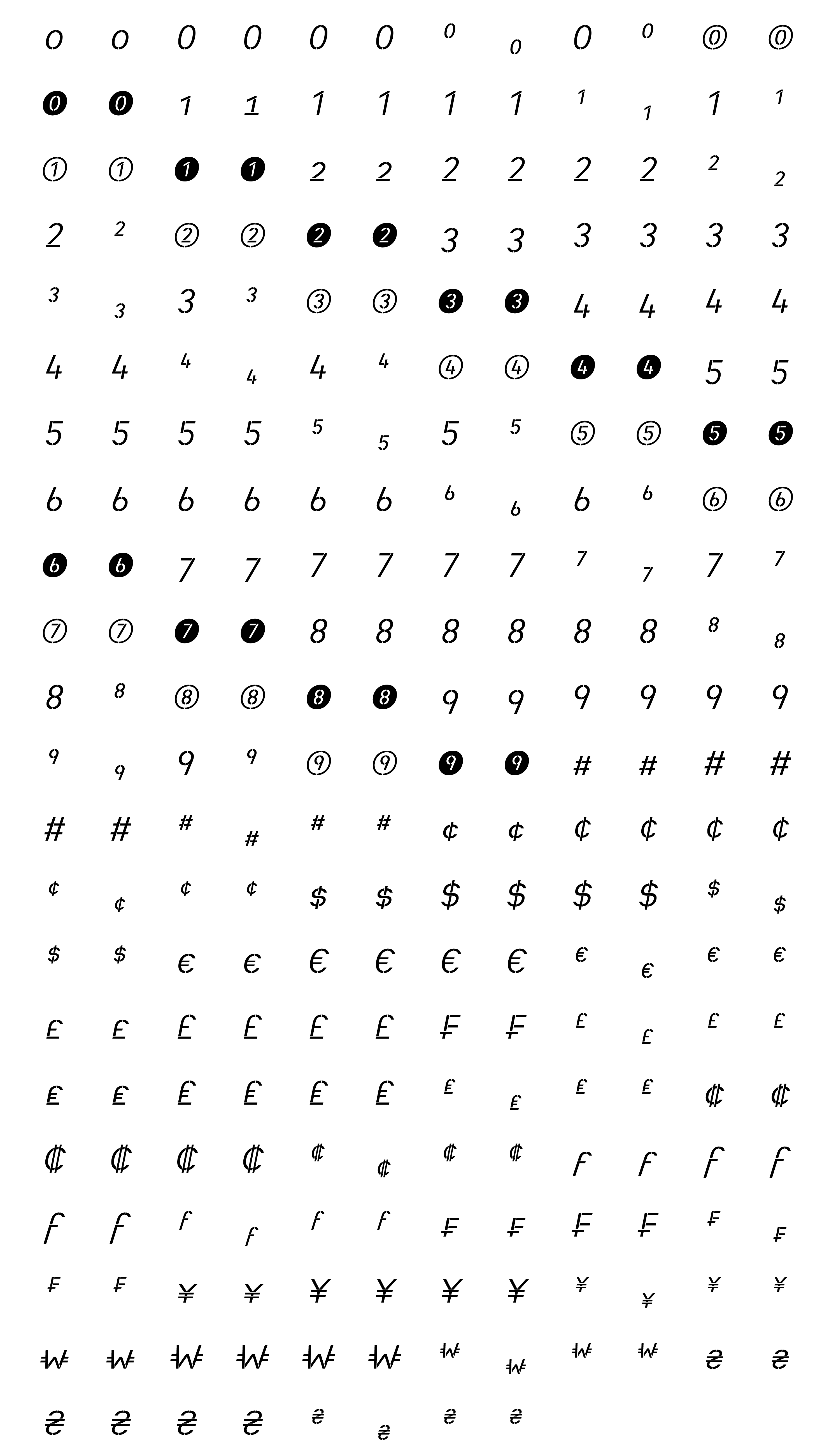 Typeface Heimat Stencil E06 Atlas Font Foundry