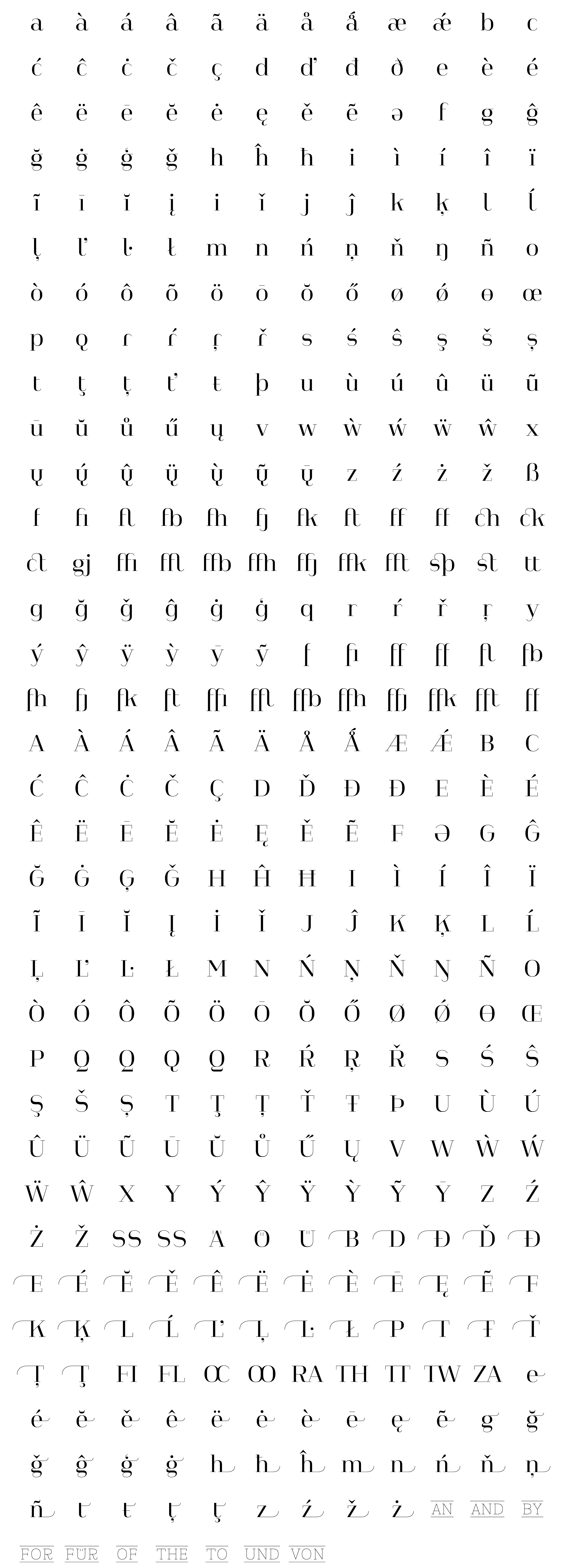 Typeface Heimat Didone E01 Atlas Font Foundry